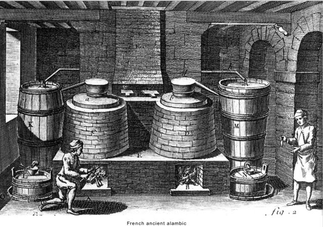 The Origins of Alcoholic Distillation in the West: the Business of Distilling